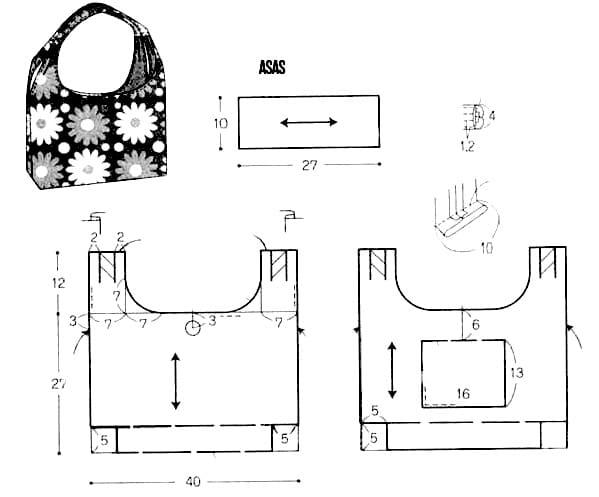 Patrón bolso de tela
