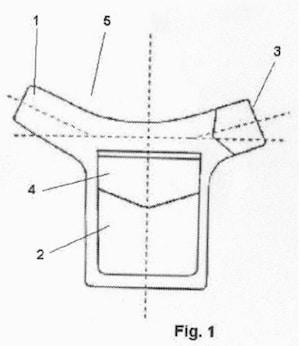 Patrón bolso riñonera